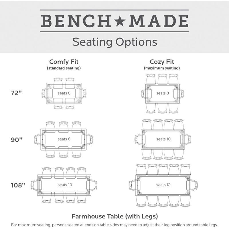 Bench*Made 72