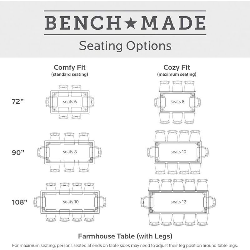 Bench*Made 108
