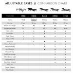 AdjustableBase50Series-Comparison-Web1536101306-600x600.jpg