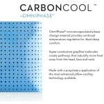 CarbonCool® + OmniPhase™