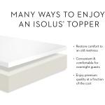 2.5 Inch Liquid Gel Mattress Topper