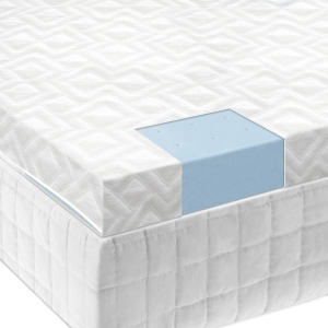 "Twin Isolus 2.5"" Gel Memory Foam Mattress Topper"