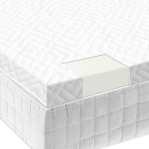 2 Inch Latex Foam Mattress Topper Cal King, California King