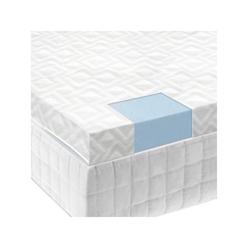 gelMemFoam_topper1468967862-600x600.jpg