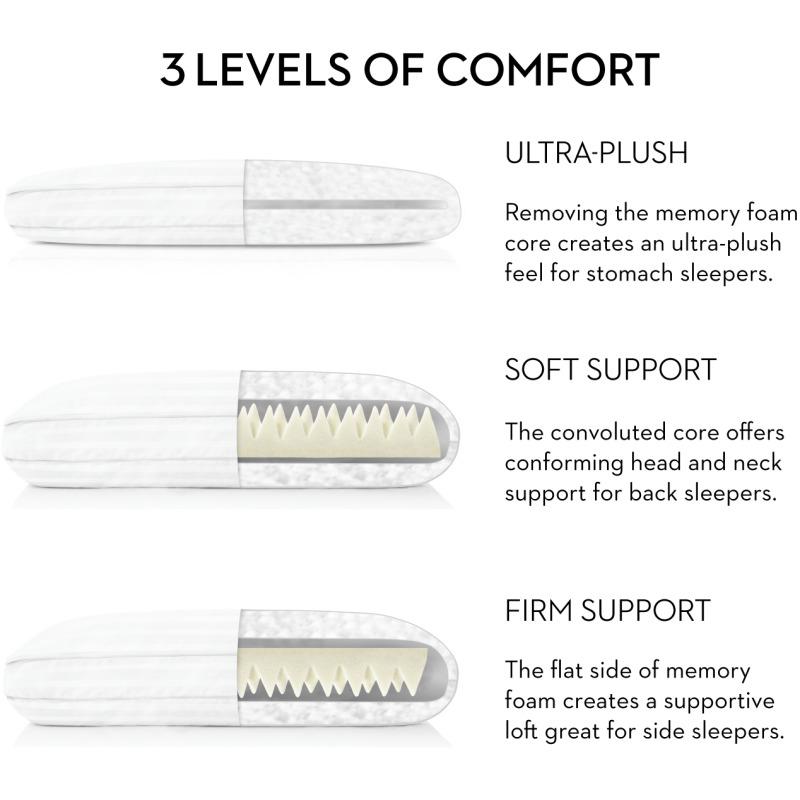 Convolution® King Pillow