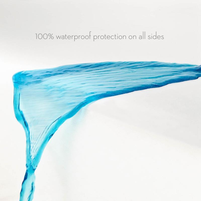 Encase® Omniphase® Mattress Protector