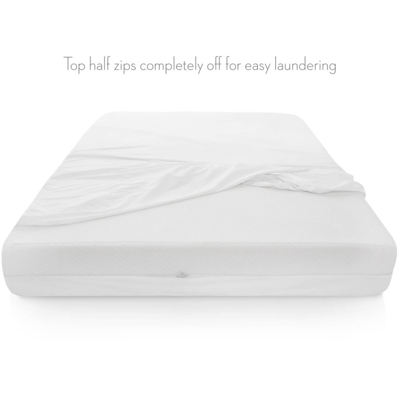 Encase<sup>®</sup> HD Mattress Protector