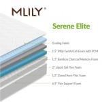 mlily-serene-elite-memory-foam-mattress-layers.jpg