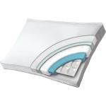 icomfort-hybrid-pillow-q-cutaway-500x326.png