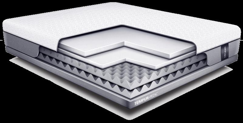 Tempur Pedic Legacy Mattress Cutaway