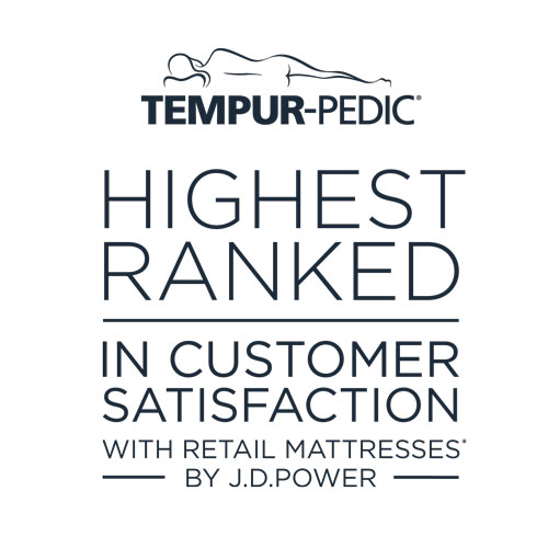 Tempur-Pedic Highest Ranked in Customer Satisfaction With Retail Mattresses by J.D.Power