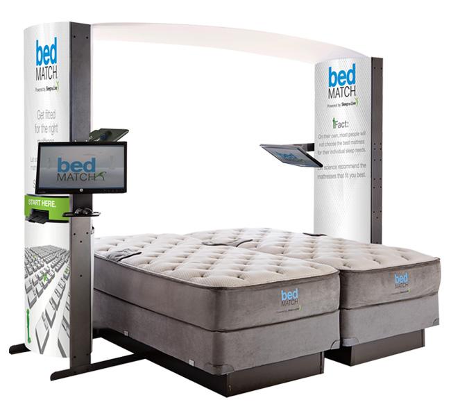 bedMatch™ Mattress Mapping System